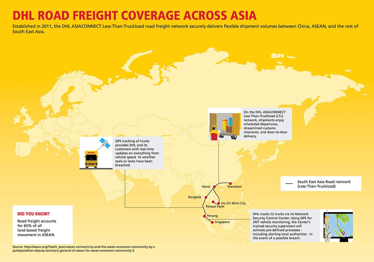 DHL's integrated road freight network in Asia